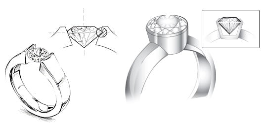 bar setting of a ring